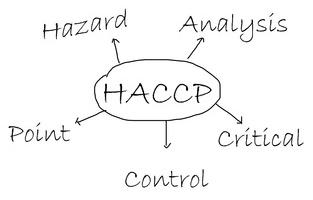HACCP consulenza